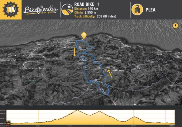 Ruta Bicicleta Carretera Nº1: Lunada - Portillo de la Sía - Alisas