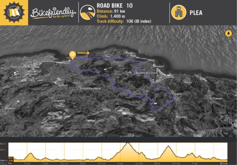 Road Route Nº10: Ajo - Arnuero - La Bien Aparecida - Campolacruz - Jesús del Monte