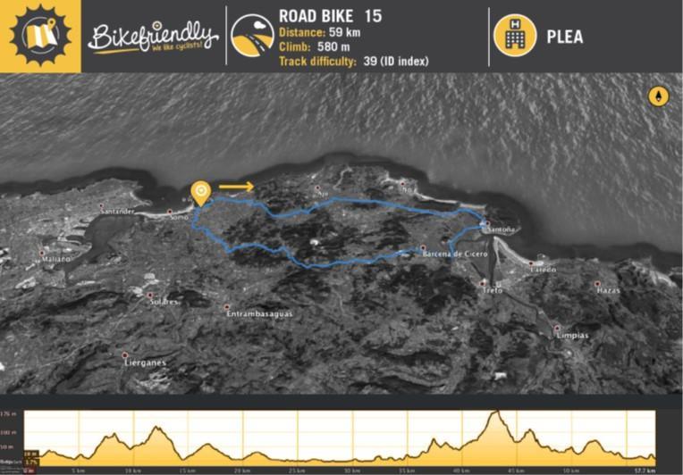 Ruta Bicicleta Carretera Nº15: Güemes - Argoños - Santoña - Bárcena de Cicero