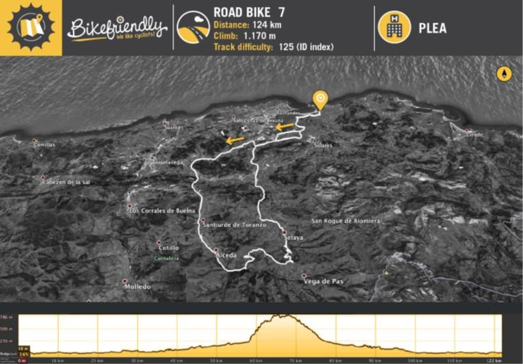 Ruta Bicicleta Carretera Nº7: Puente Viesgo - Vega de Pas - La Barrancosa - La Braguía - Selaya