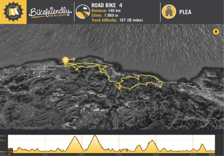 Ruta Bicicleta Carretera Nº4: Costa - Hoyomenor - La Granja - Castro Urdiales
