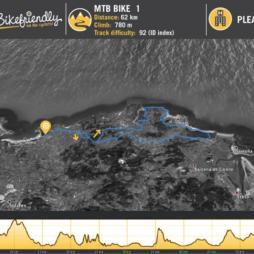 Ruta Bicicleta Montaña Nº1: Güemes - Ajo - Isla - Noja - Argoños - Meruelo - Bareyo
