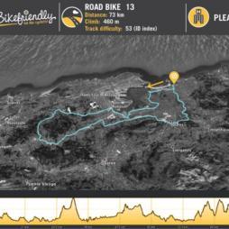 Ruta Bicicleta Carretera Nº13: Somo - Astillero - Escobedo - Renedo de Piélagos