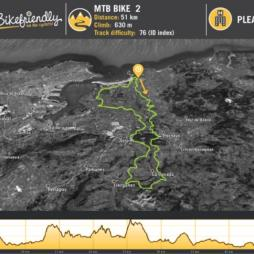Mountain Bike Route Nº2: Hoznayo - La Cavada - Rucandio - Tetas de Liérganes - El Bosque