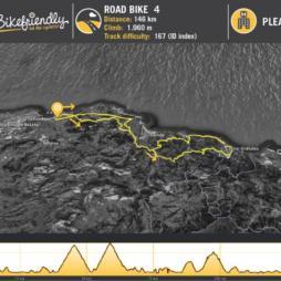 Road Route Nº4: Costa - Hoyomenor - La Granja - Castro Urdiales